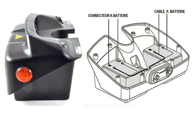 Emplacement de batteries dans un pack amovible du scooter pour personne à mobilité réduite