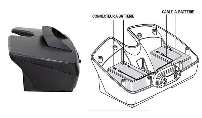 Emplacement de batteries dans le bloc batterie du scooter PMR Pride GoGo Elite Traveller, Practicomfort Beaufort et Indépendance Royal Mini