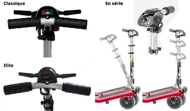 La colonne de direction extensible, ajustable et rabattable en série sur le scooter électrique Luggie